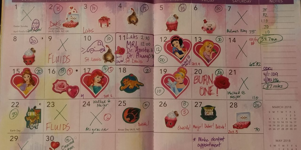 Emily's Cancer Calendar: April