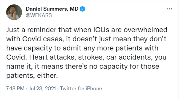 Tweet text: Just a reminder that when ICUs are overwhelmed with Covid cases, it doesn't just mean they don't have capacity to admit any more patients with Covid. Heart attacks, strokes, car accidents, you name it, it means there's no capacity for those patients, either.